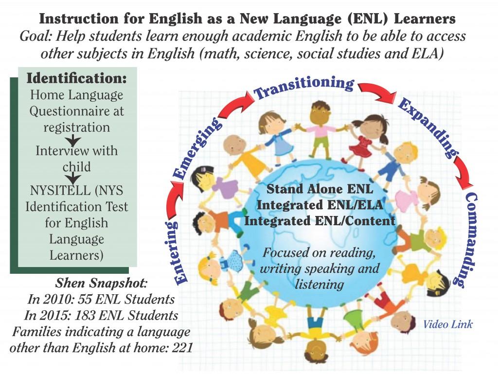 ENL Services