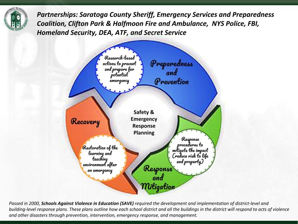 a photo of the safety management plan